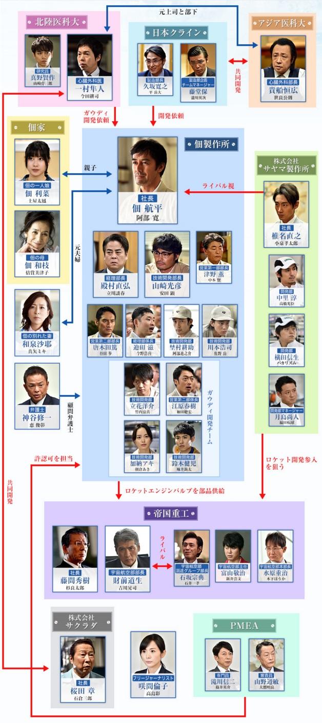 http://videomania.blog.so-net.ne.jp/_images/blog/_150/videomania/E4B88BE794BAE383ADE382B1E38383E383888-2.jpg